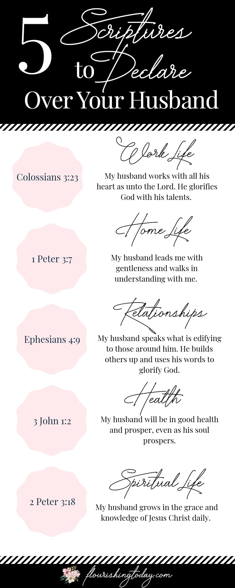Verses on hookup a non christian
