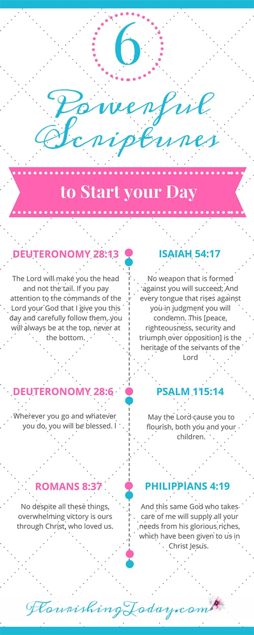 Do you start your day by confessing a powerful scripture verse? As Christians we are given a powerful weapon: our mouths. Here are 6 verses to get you going