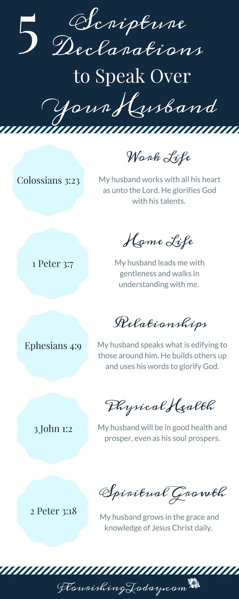 5 Prayers and Declarations for Your Husband - Flourishing Today